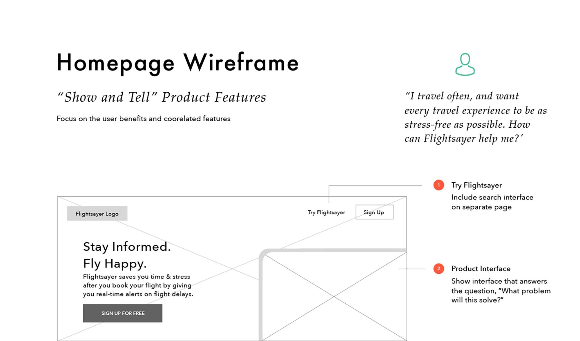 Wireframe for Flightsayer website
