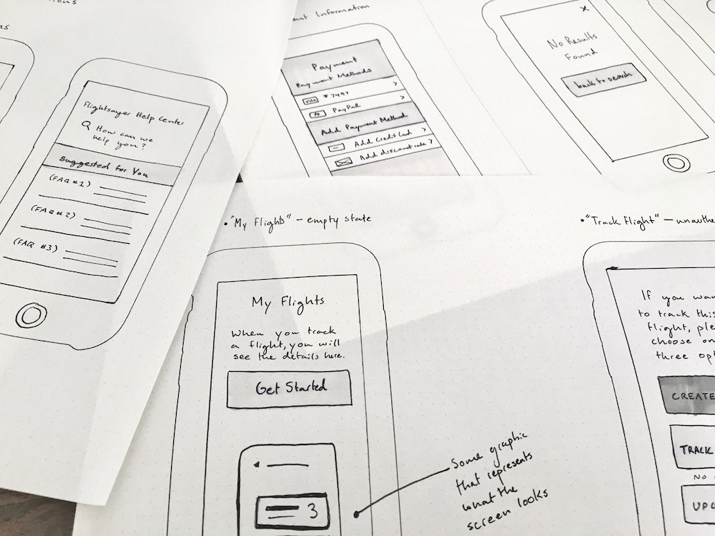 Paper sketches of individual screens